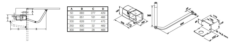 Dimensions automatisme portail BENINCA KPR45E